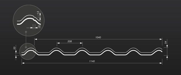 aria_produkt_wykres_mas