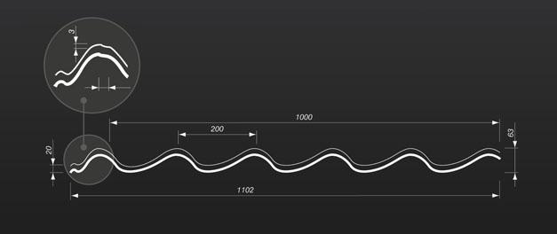 wenus_produkt_wykres_mas