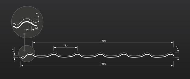 zefir_produkt_wykres_mas